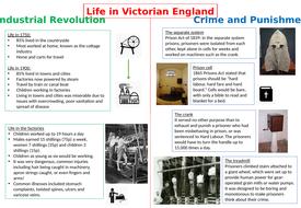 Victorian Britain Knowledge Organiser