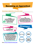 Document-2-Becoming-an-Apprentice-in-the-UK-is-easy.pdf