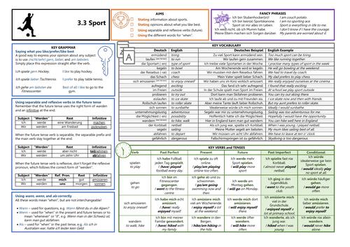 Knowledge Organiser (KO) for German GCSE AQA OUP Textbook 3.3 - Sport