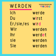 WERDEN---verb-table.png