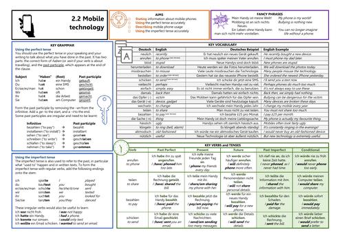 Knowledge Organiser (KO) for German GCSE AQA OUP Textbook 2.2 - Mobile Technology