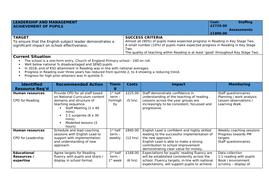 Curriculum-Led-Buget-Action-Plan.doc