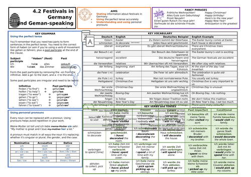 Knowledge Organiser (KO) for German GCSE AQA OUP Textbook 4.2 - Festivals in Germany