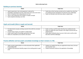 Book scrutiny / pupil voice template - Deep dive - departmental review curriculum focused