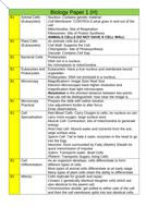Biology-Paper-1-Higher.docx