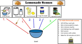scone-recipe.JPG