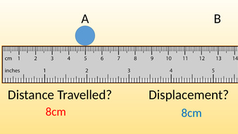Displacement vs Distance powerpoint