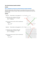 Solving Simultaneous Equations Pack