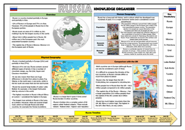 Russia Knowledge Organiser - KS2 Geography Place Knowledge!