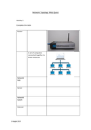 Network Topology Web Quest