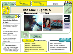 04-Rights-and-Responsibilities.pptx