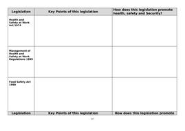 C1-Legislation-table-completed.docx