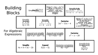 Building-Blocks---Algebraic-Expressions-and-Factorising.pptx