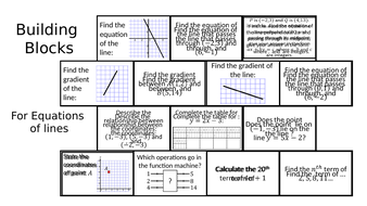 Building-Blocks---Equations-of-Lines.pptx