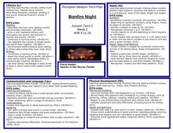 Reception Medium Term Plan for Bonfire Night