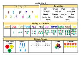 Numbers-to-10.pdf