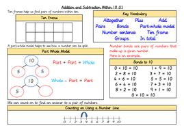 Addition-and-subtraction-within-10.pdf
