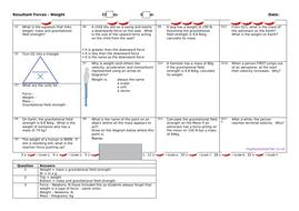 Resultant-forces-chilli-Worksheet.docx
