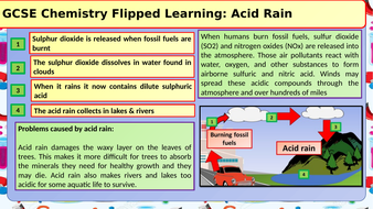 GCSE-Chemistry-Acid-Rain-Flipped-Learning.pptx