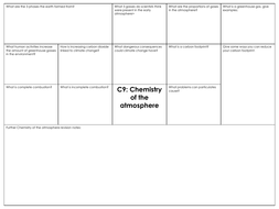 GCSE Combined science AQA C9 Chemistry of the atmosphere revision mat