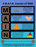 4-M.A.I.N.-Causes-of-WWI-Poster.pdf