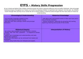 History-Progression-Maps.docx