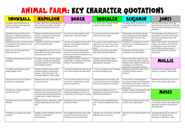 Animal Farm Character Quotations