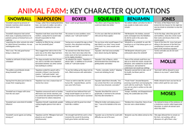 Animal-Farm-Character-Quotations-a3-version.docx