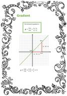 BCTSM5.123-Gradient.pdf