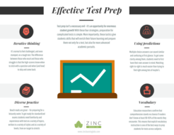 Zinc-Learning-Labs---Effective-test-prep-overview-(1).png