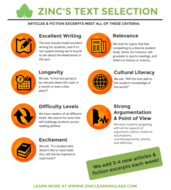 Getting-to-know-Zinc---Text-Selection-Process.png