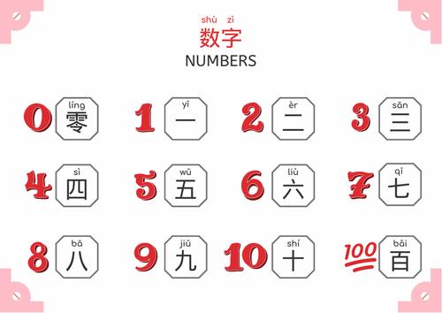 Numbers Word Mats _ Mandarin Chinese