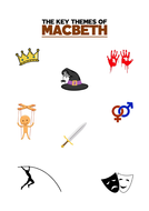 Macbeth-Themes-Worksheet.pdf