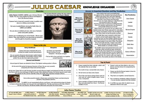 Julius Caesar Knowledge Organiser!