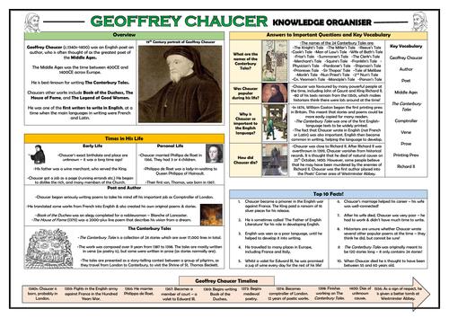 Geoffrey Chaucer Knowledge Organiser!