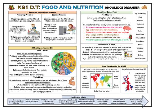 DT: Food and Nutrition - KS1 Knowledge Organiser!
