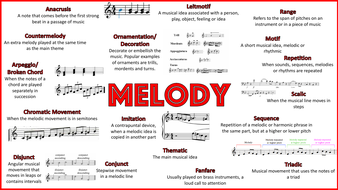 Musical-Elements-Display.pdf