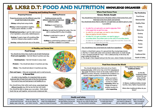 DT: Food and Nutrition - Lower KS2 Knowledge Organiser!