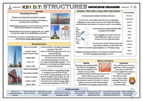 DT: Structures - KS1 Knowledge Organiser!