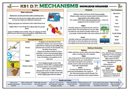 DT: Mechanisms - Sliders and Levers - KS1 Knowledge Organiser!