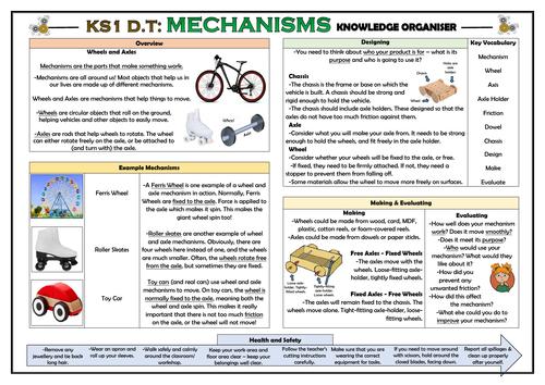 DT: Mechanisms - Wheels and Axles - KS1 Knowledge Organiser!