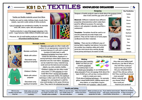DT: Textiles - Templates and Joining Techniques - KS1 Knowledge Organiser!