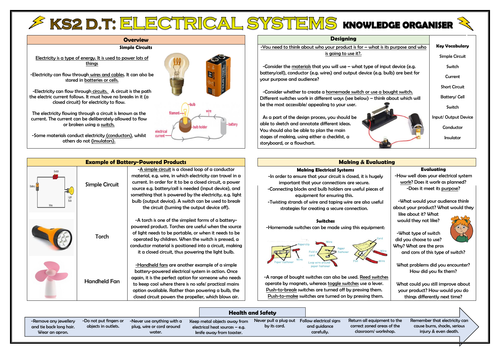 DT: Electrical Systems - Simple Circuits and Switches - Knowledge Organiser!