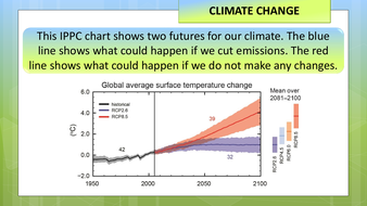 preview-images-climate-change-38.pdf