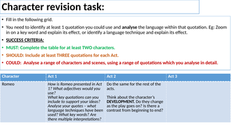 Lesson-2---Romeo-and-Juliet-CHARACTER-REVISION-TASKS.pptx
