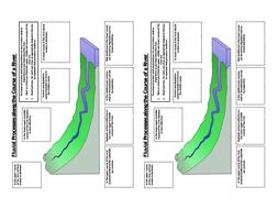 Fluvial-processes-down-the-river-x-2.pptx