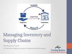 AQA Business - Managing Inventory and Supply Chains