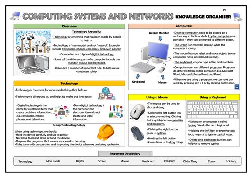 Year 1 Computing Systems and Networks  Knowledge Organiser!