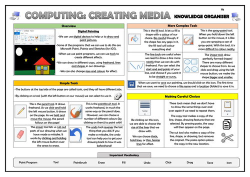 Year 1 Computing - Creating Media - Digital Painting - Knowledge Organiser!