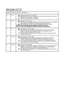 10.-Mark-Scheme.docx
